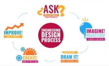 stream-desarrollando-competencias-y-aprendizajes-significativos